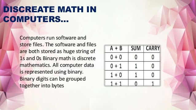 BCA1C02-Discrete Mathematics